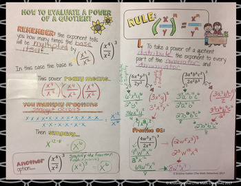 BUNDLE Unit: Exponents: Doodle Note Brochures for Interactive Notebooks
