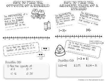 BUNDLE Unit: Integers - Doodle Note Brochures for Interactive Notebooks