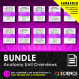 BUNDLE - Unit Overview and Key Words Outlines for Anatomy