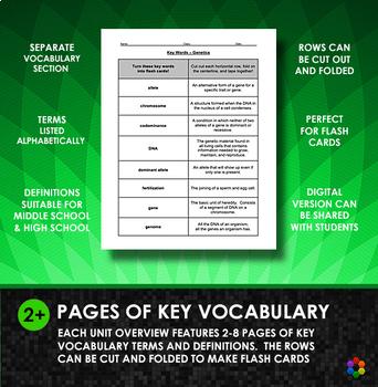 BUNDLE - Unit Overviews and Key Words For Biology Units