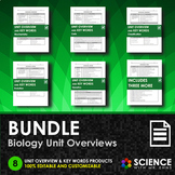 BUNDLE - Unit Overviews and Key Words For Biology Units