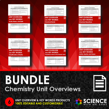 BUNDLE - Unit Overviews and Key Words for Chemistry Units