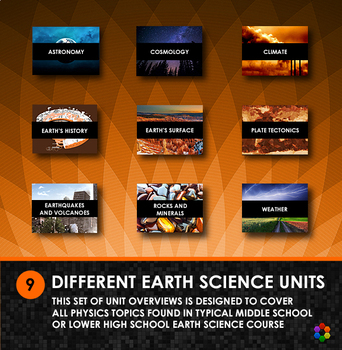 BUNDLE - Unit Overviews and Key Words for Earth Science Units