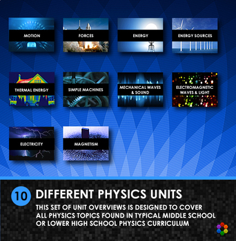 BUNDLE - Unit Overviews and Key Words for Physics Units