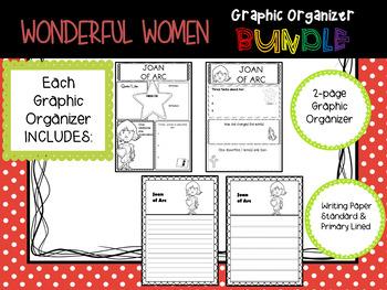 BUNDLE : Wonderful Women of History Graphic Organizers - SET 2