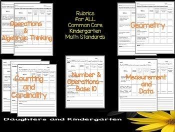 Kindergarten Math Rubrics - Bundle - CCMS data