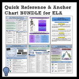 BUNDLE of 15 Quick References and Anchor Charts Middle School ELA