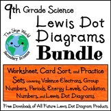 BUNDLE of LESSONS - Lewis Dot Diagrams - Card Sort and 4 Step by Step Worksheets