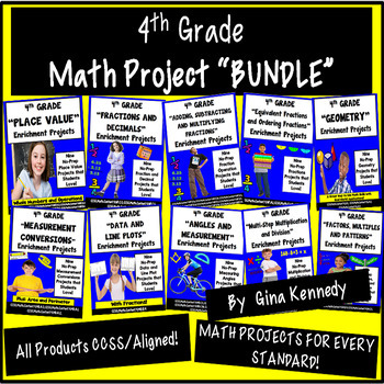 4th Grade Common Core Math Enrichment Projects For the Ent