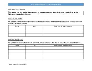 BUNDLED Common Core ELA Curriculum Templates for Grades 9-10