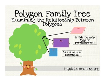 BUNDLED Polygon Family Tree: 2D Shapes {G.A.1 - Common Core Aligned}