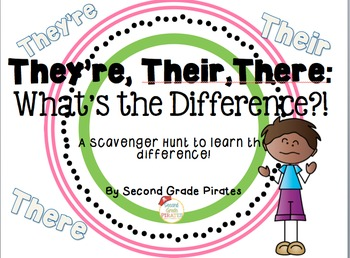 BUNDLED: Three Sounds of -ed, Plural Endings, and There, T