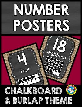 BURLAP AND CHALKBOARD CLASSROOM DECOR: NUMBER POSTERS WITH TEN FRAMES