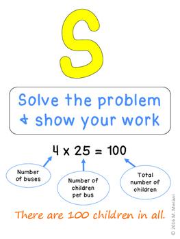 BUS Math Problem Solving Process Poster - FREE