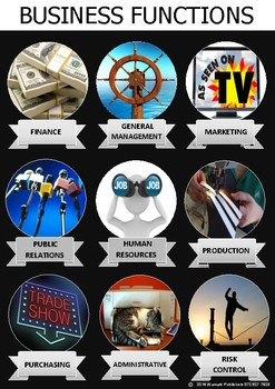 FUNCTIONS OF BUSINESS - BUSINESS FUNCTIONS - POSTER
