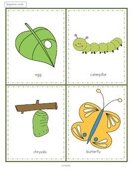 BUTTERFLIES Activities Centers and Printables for Preschool plus Craft