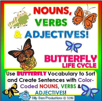 BUTTERFLY LIFE CYCLE Nouns, Verbs & Adjectives Activities!