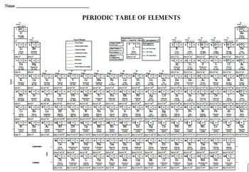 B&W Periodic Table