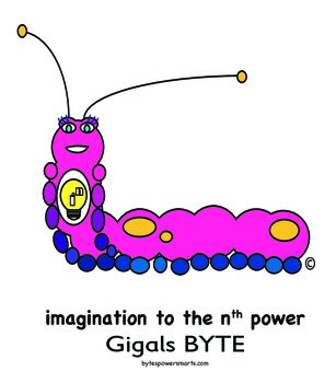 BYTES Power Smarts®:  Character Poster #2:  Gigals BYTE