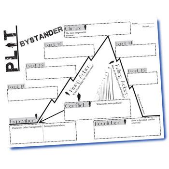 BYSTANDER Plot Chart Organizer Diagram Arc (Preller) - Freytag's Pyramid