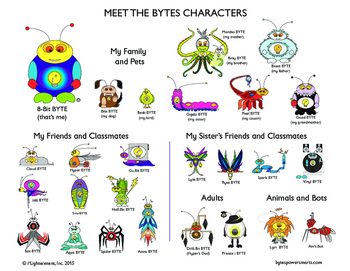 BYTES Power Smarts®:  Character Poster #13 - BYTES Family and Friends