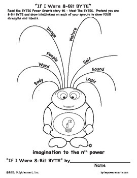 Multiple Intelligences: Your Power Smarts® - Activity #1