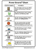 Multiple Intelligences:  BYTES Power Smarts® Chart – Pre-K