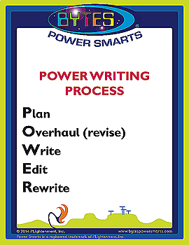 BYTES Power Smarts®: RESEARCH IT! CHOICE CARDS® - ANIMALS - SET 1