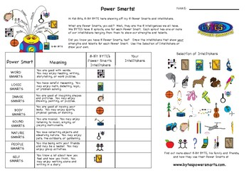 BYTES Power Smarts®: Show Your Power Smarts®- Activity #5