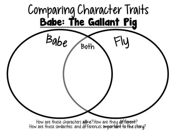 Babe: The Gallant Pig - A Complete Novel Study!