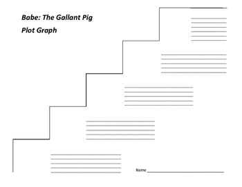 Babe: The Gallant Pig Plot Graph - Dick King-Smith