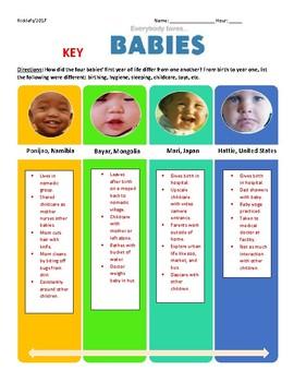 Babies Documentary Film Guide: Psychology Development Unit or Child Development