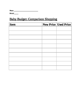 Baby Budget: Comparison Shopping for FACS Child Development, Human Services