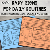 Baby Signs for Daily Routines Part 1: Beginning Signs, Snacks, Activities