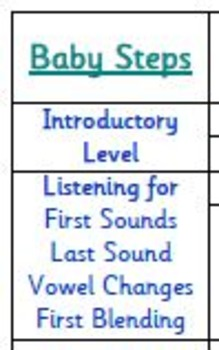 Baby Steps - Introductory level