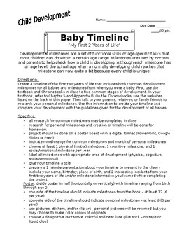 Baby Timeline Project