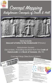 Mesopotamia /Babylonian Myth: Descent of Ishtar Mind Map