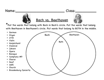 Bach vs. Beethoven