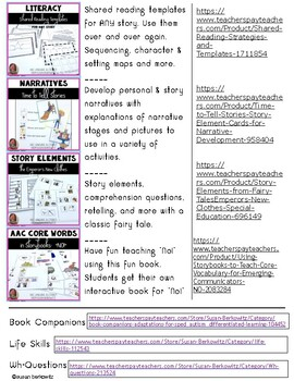 Back to School Resource Guide products for speech,special ed,aac, gen ed