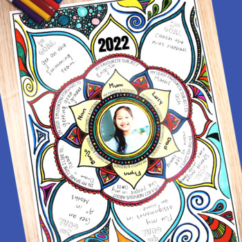 Back To School Activity - All About Me Mandala