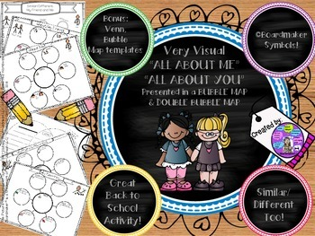 SPEECH THERAPY - All About Me / You Visual Boardmaker Autism