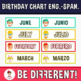 Back To School - Birthday Chart Clipart (ENG.-SPAN.)