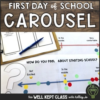 Back-To-School Carousel (Get to Know You Activity Stations)