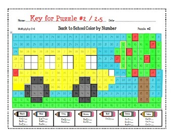 Back To School Color-by-Number (Multiplication 0-9, Addition 0-100)