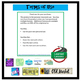 Back To School Flip Book Activity Pages (Paper and Google Drive)