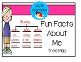 "Back To School - ""Fun Facts About Me"" Tree Map"