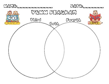 Back To School Grade Transition Venn Diagrams