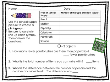 Back To School Line Plot and Pictograph Activity