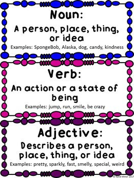 Back To School Mad Libs Nouns Verbs And Adjectives By