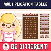 Multiplication Tables Clipart